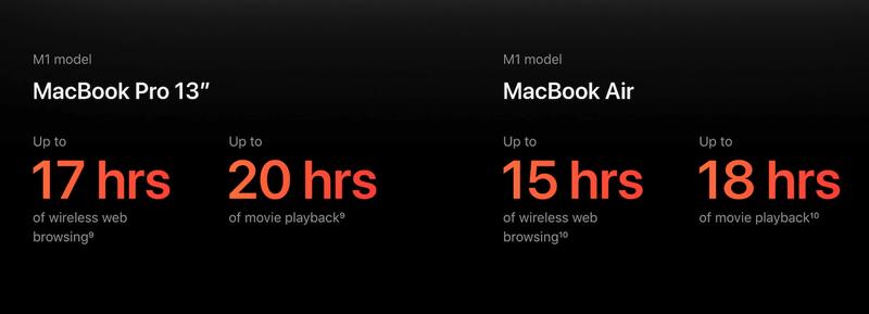Apple M1 MacBook Pro and MacBook Air battery video playback numbers