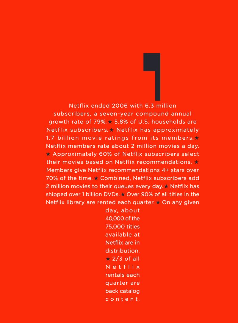 Netflix annual report 2006
